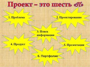 1. Проблема 2. Проектирование 3. Поиск информации 4. Продукт 5. Презентация 6