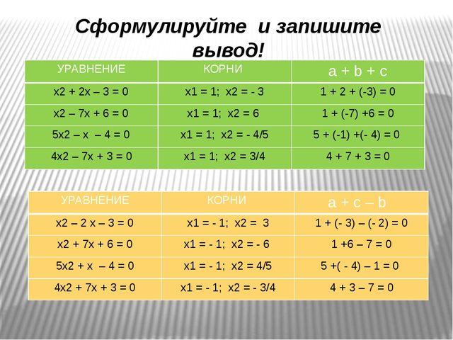 Сформулируйте и запишите вывод! УРАВНЕНИЕ КОРНИ a + b + c x2+ 2x – 3 = 0 x1=...