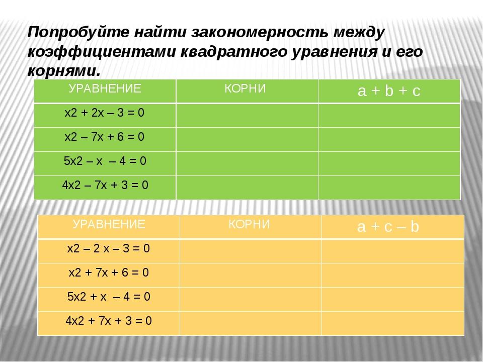 Попробуйте найти закономерность между коэффициентами квадратного уравнения и...
