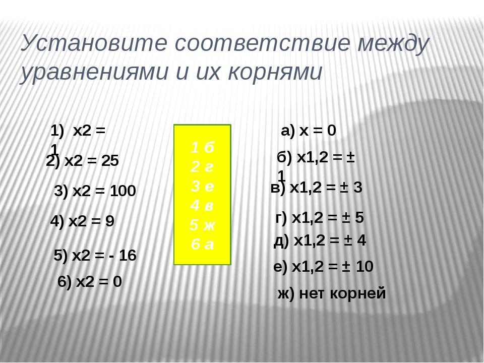Установите соответствие между уравнениями и их корнями 1) x2 = 1 2) x2 = 25 3...