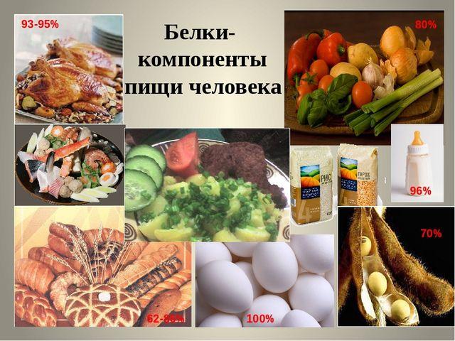 Белки- компоненты пищи человека 93-95% 80% 96% 62-86% 100% 70%