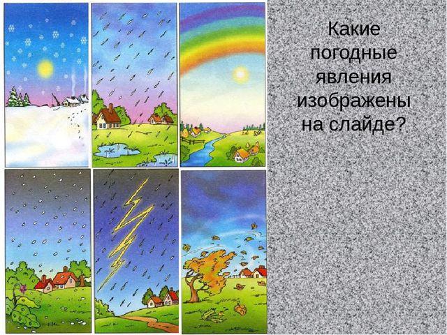 Какие погодные явления изображены на слайде?