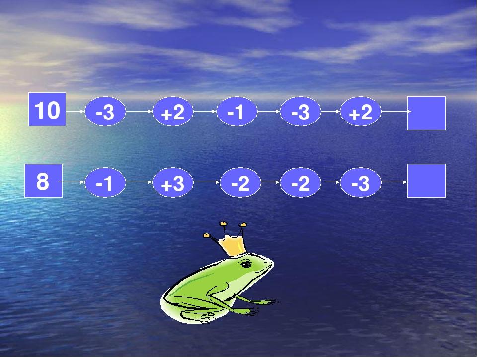 10 -3 +2 -1 -3 +2 8 -1 +3 -2 -2 -3