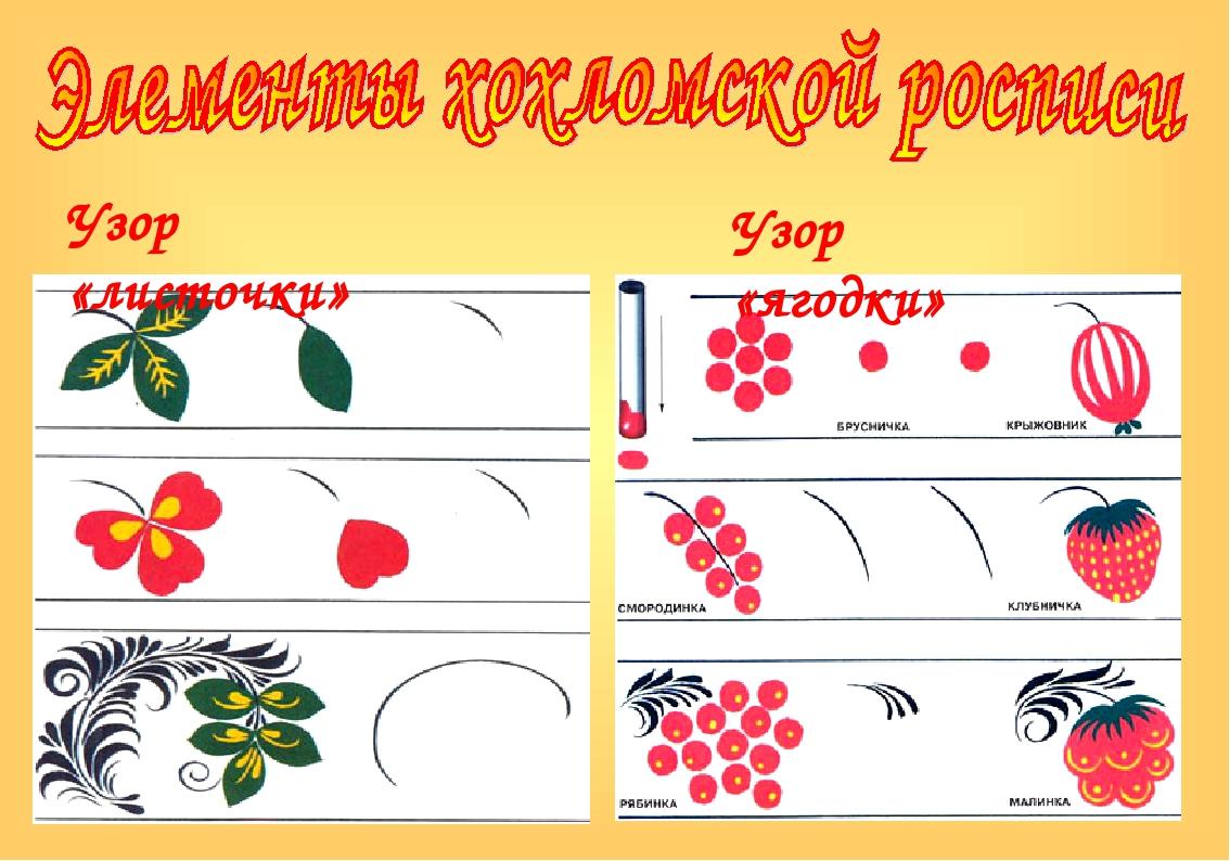 Узор «листочки» Узор «ягодки»