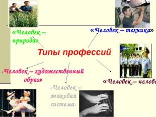 Типы профессий «Человек – природа» «Человек – техника» «Человек – человек» «