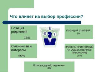 Что влияет на выбор профессии? Позиция родителей 16% Склонности и интересы 60