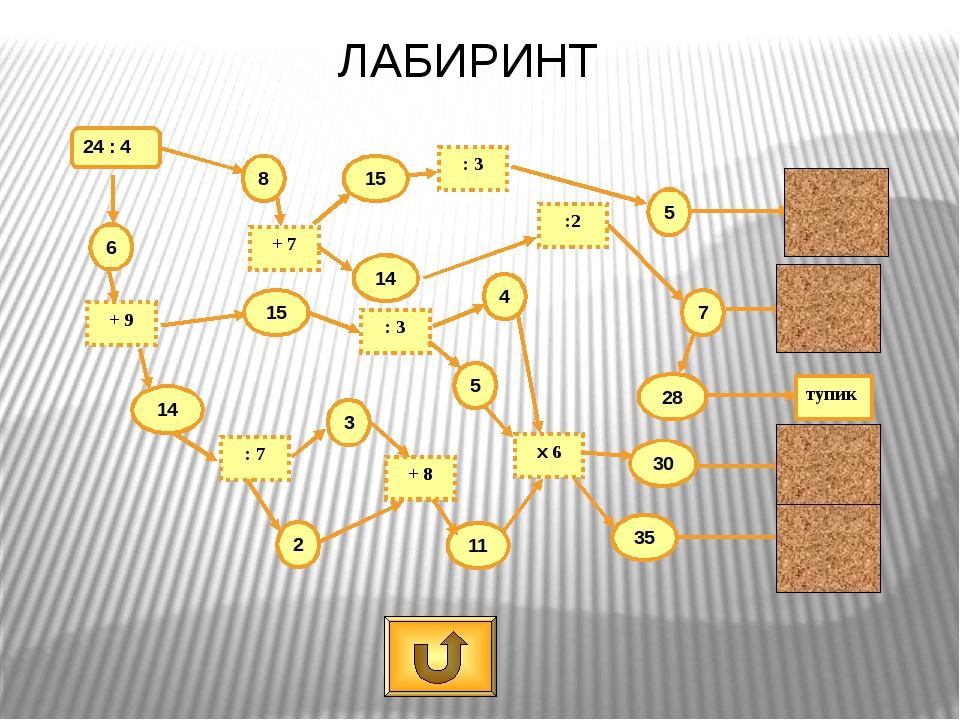 Задание №2 Записать своства умножения и деления.