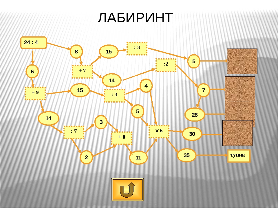 Задание №3. Решить уравнение. 1-я команда: 2-я команда: 14х-18=80. 3-я коман...