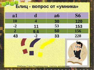 Блиц - вопрос от «умника» 30 120 11 153 50 9,6 43 33 Шибаева Ольга Владимиров