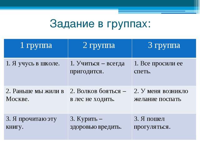 Задание в группах: 1 группа 2 группа 3 группа 1.Я учусь в школе. 1.Учиться –...