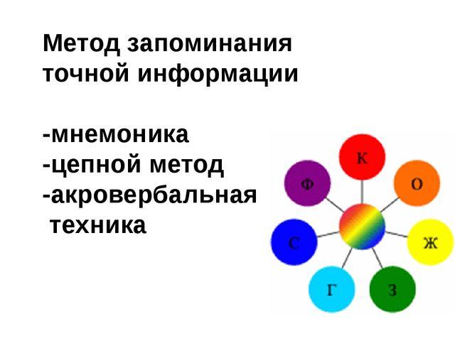 Метод запоминания точной информации -мнемоника -цепной метод -акровербальная...