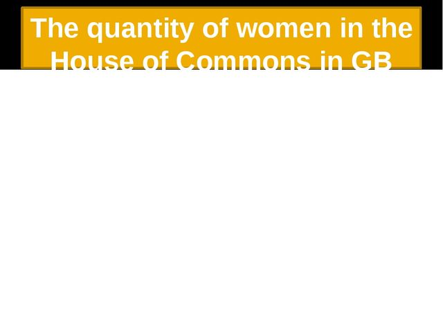The quantity of women in the House of Commons in GB