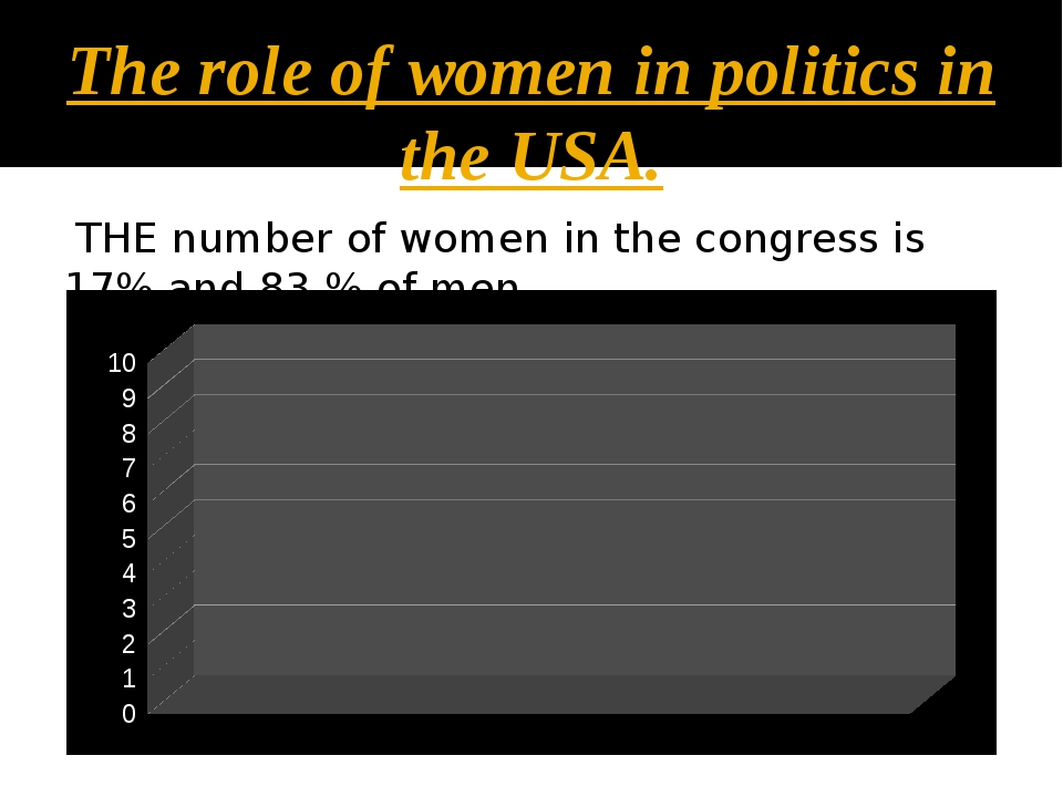 role of women in politics in Get an answer for 'describe the roles of women in the past and the present' and find homework help for other serving in medicine, politics, news reporting.