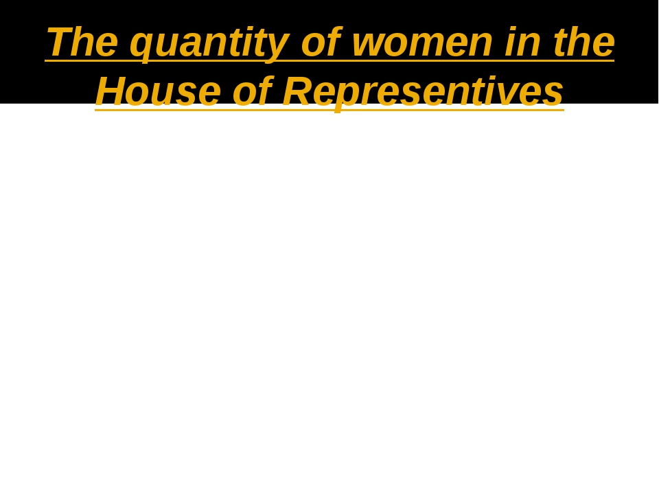 The quantity of women in the House of Representives