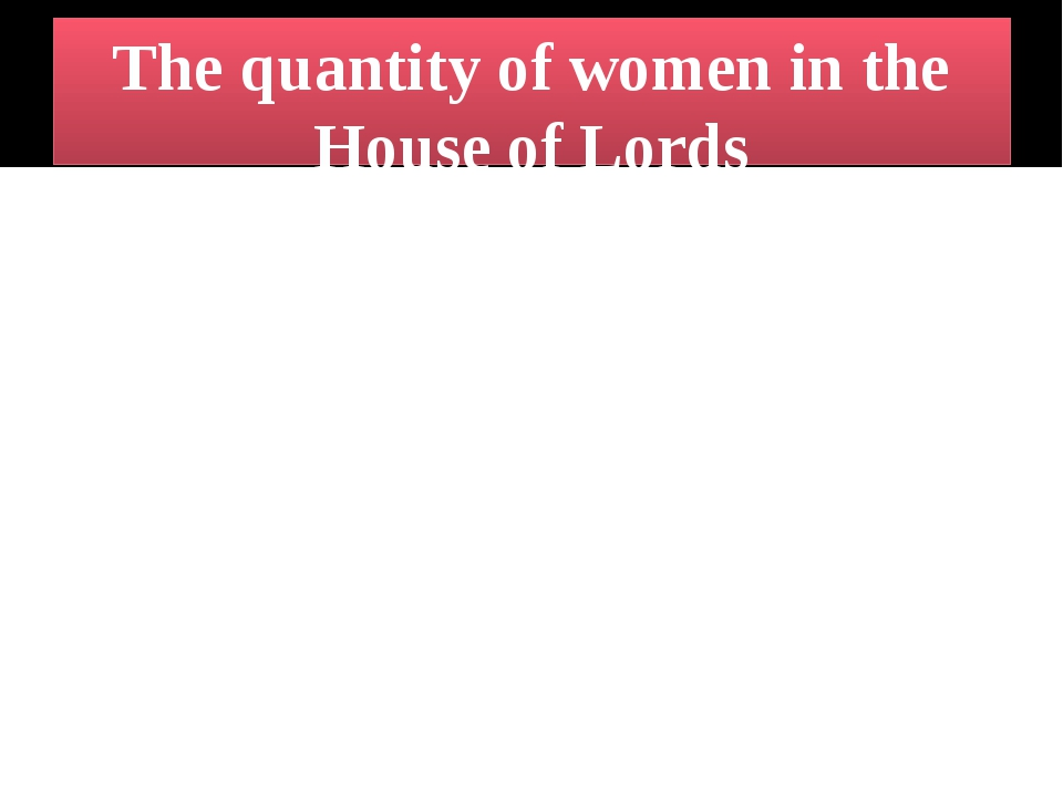 The quantity of women in the House of Lords