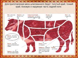 Для приготовления мяса шпигованного берут: толстый край, тонкий край, боковую
