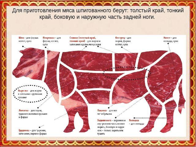 Для приготовления мяса шпигованного берут: толстый край, тонкий край, боковую...