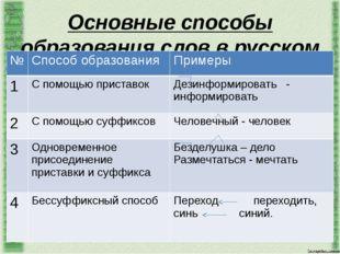 Основные способы образования слов в русском языке № Способ образования Пример