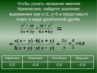 Чтобы узнать название имения Крюковских, найдите значение выражения при х=2,