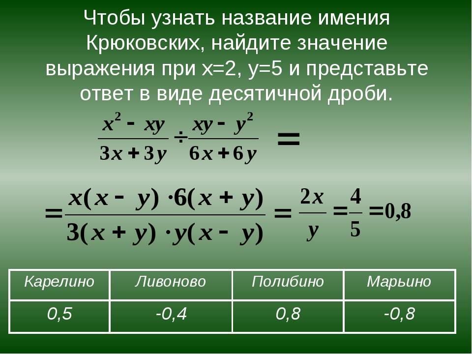 Чтобы узнать название имения Крюковских, найдите значение выражения при х=2,...