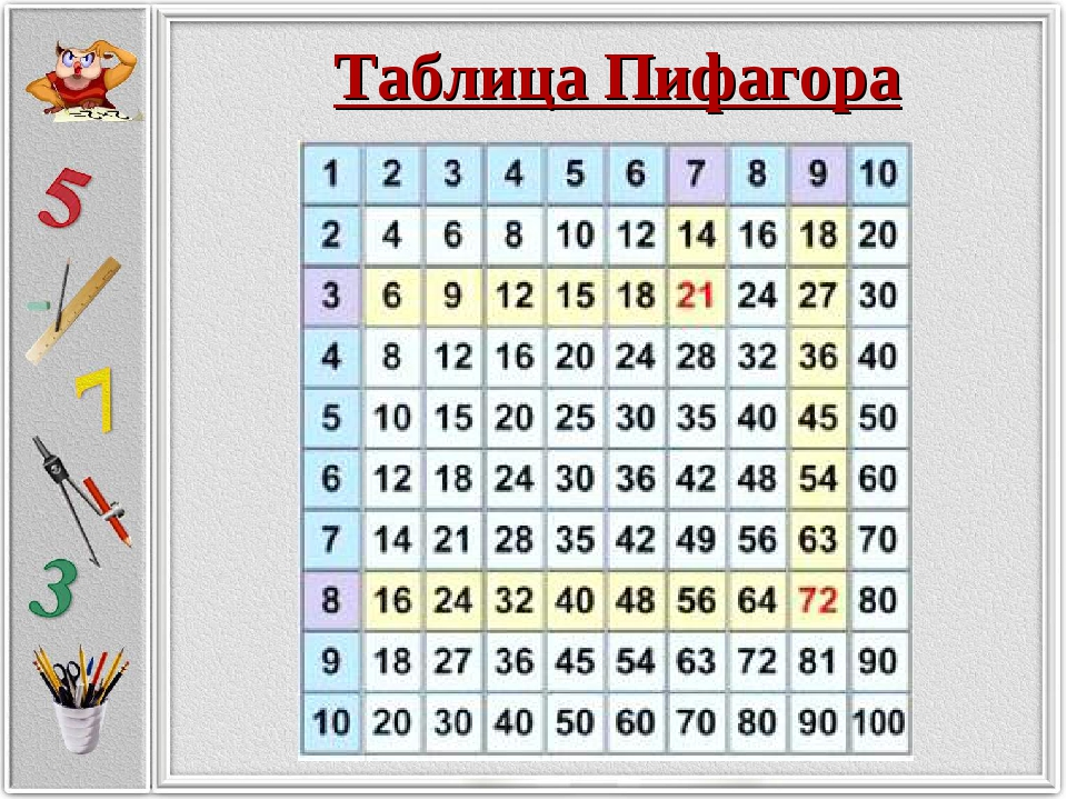 Таблица умножения радуга
