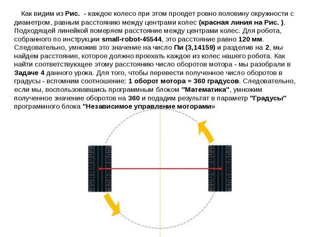 Как видим из Рис. - каждое колесо при этом проедет ровно половину окружности...