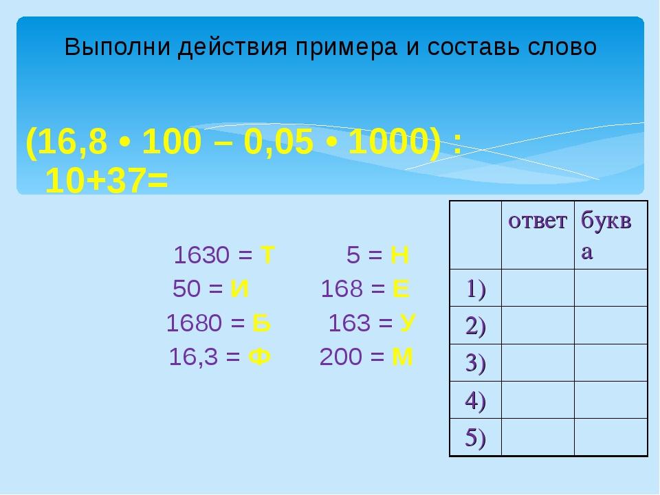 Выполни действия примера и составь слово (16,8 • 100 – 0,05 • 1000) : 10+37=...