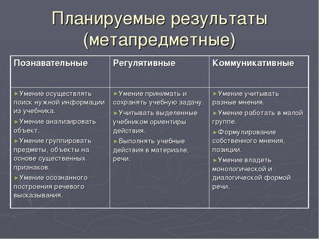 Планируемые результаты (метапредметные)