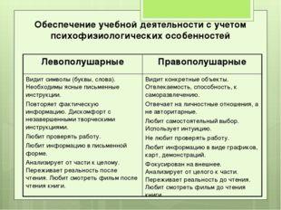 Обеспечение учебной деятельности с учетом психофизиологических особенностей Л