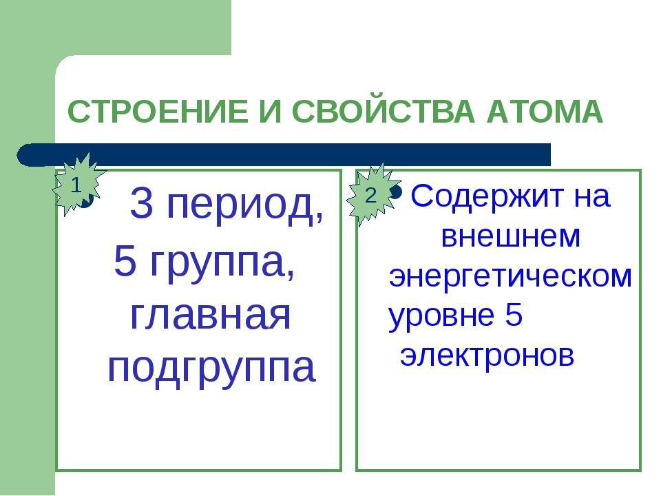 СТРОЕНИЕ И СВОЙСТВА АТОМА 3 период, 5 группа, главная подгруппа Содержит на в...