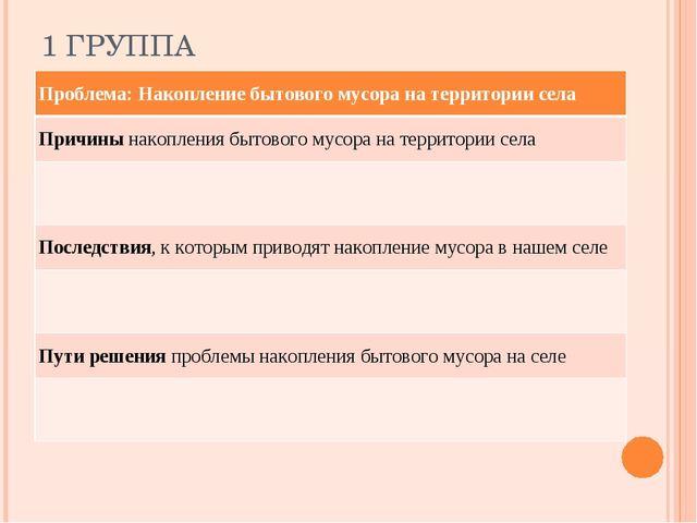 1 ГРУППА Проблема: Накопление бытового мусора на территории села Причины нако...