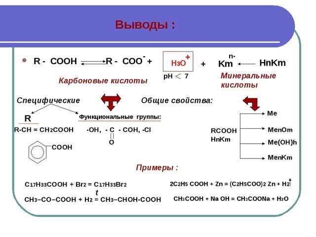 Выводы : R - COOH R - COO + НnKm Km n- + Н3О + Карбоновые кислоты Минеральные...