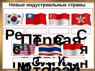 Вторая волна: Новые индустриальные страны Азии Первая волна: Республика Коре