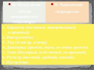П. Чайковский «Баркарола» Ф. Мендельсон «Песня венецианского гондольера» 1. Х