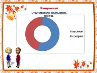 Коммуникация * Отсутствовали: Мартыненко, Ткачева