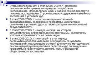 Этапы исследования: 1 этап (2006-2007г.г.)-поисково-теоретический-изучение ли