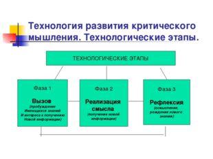 Технология развития критического мышления. Технологические этапы. ТЕХНОЛОГИЧ