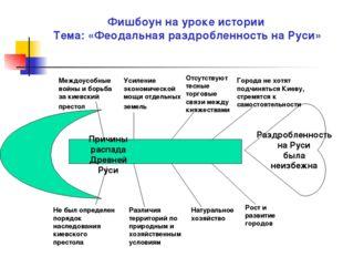 Раздробленность на Руси была неизбежна Фишбоун на уроке истории Тема: «Феодал