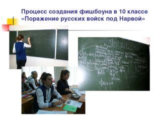 Процесс создания фишбоуна в 10 классе «Поражение русских войск под Нарвой»
