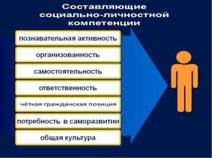 СОЦИАЛЬНО- ЛИЧНОСТНЫЕ КОМПЕТЕНЦИИ Обеспечивают интеграцию в социокультурную с