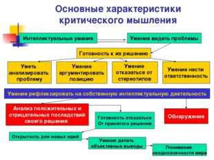 Основные характеристики критического мышления Интеллектуальные умения Умения