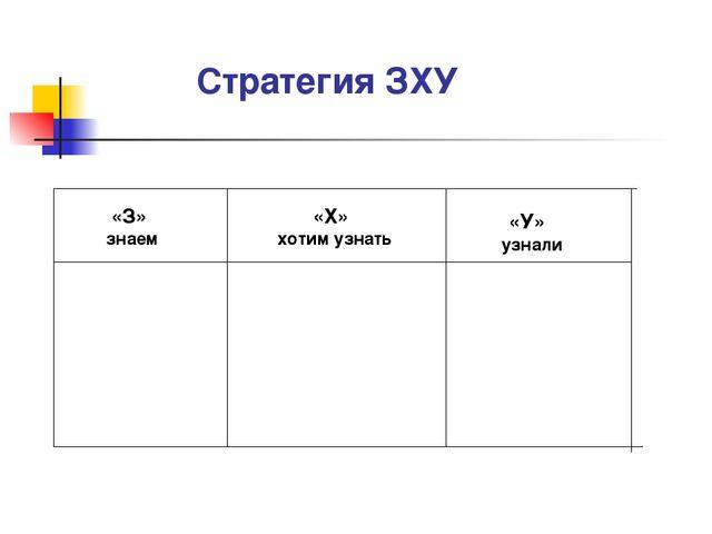 Стратегия ЗХУ  «З» знаем  «Х» хотим узнать  «У» узнали