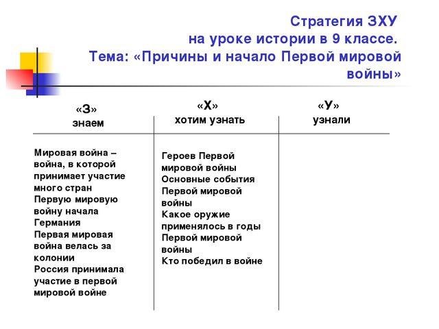 «З» знаем  «Х» хотим узнать  «У» узнали  Стратегия ЗХУ на уроке истории в...