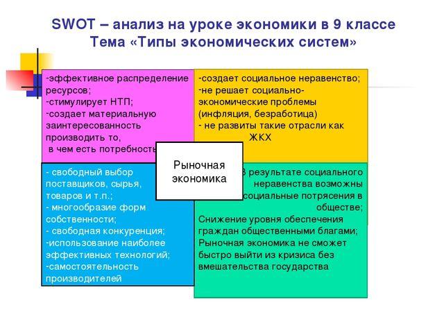 SWOT – анализ на уроке экономики в 9 классе Тема «Типы экономических систем»...