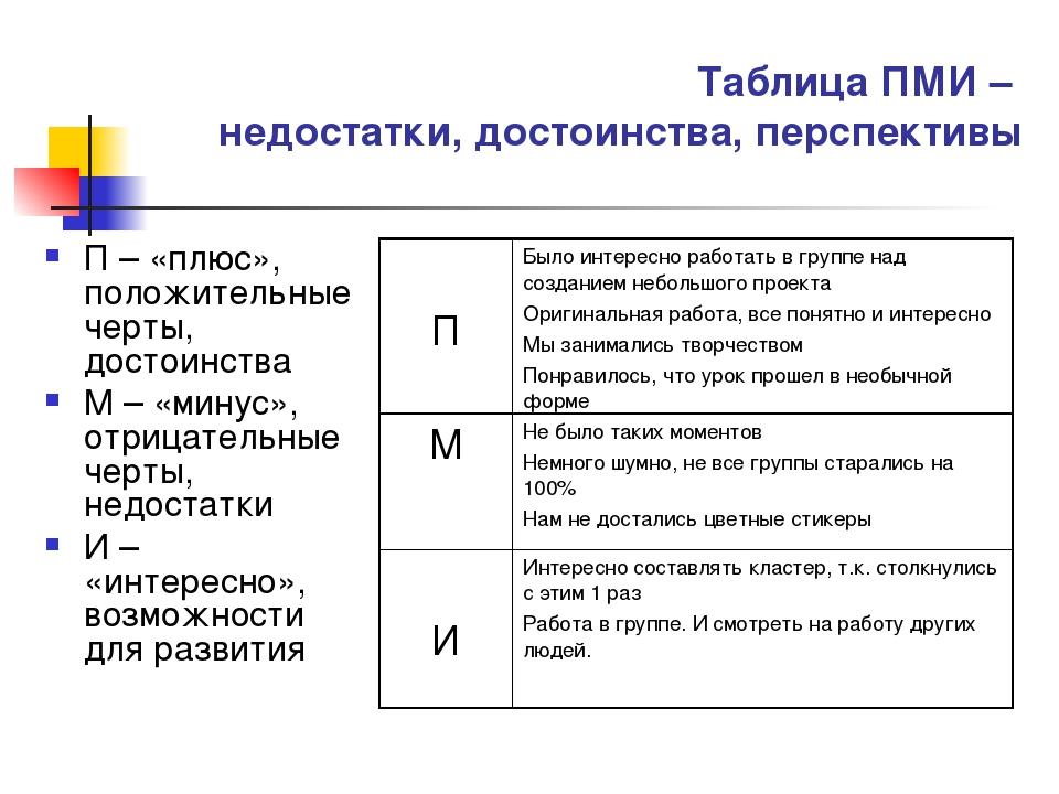 Таблица ПМИ – недостатки, достоинства, перспективы П – «плюс», положительные...