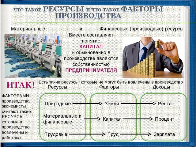 Материальные и Финансовые (производные) ресурсы Вместе составляют понятие КАП...