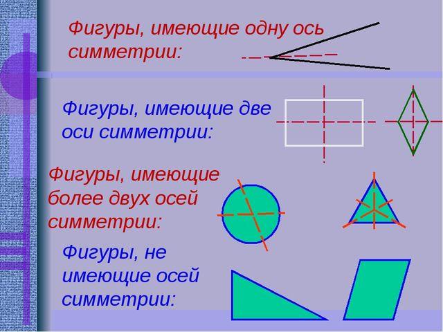 Фигуры, имеющие одну ось симметрии: Фигуры, имеющие две оси симметрии: Фигур...