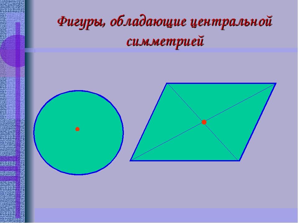 Фигуры, обладающие центральной симметрией