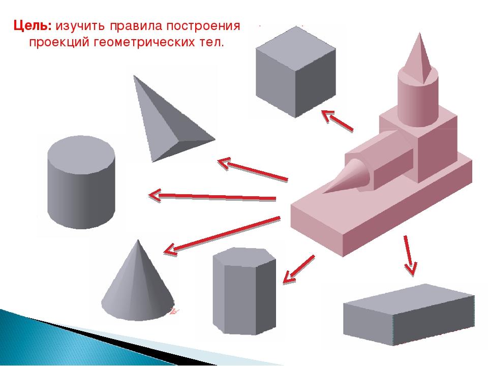 Цель: изучить правила построения проекций геометрических тел.