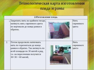 Технологическая карта изготовления пледа и рамы 2.Изготовление пледа. Закрепи